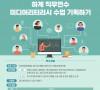 ⓒ 한국언론진흥재단